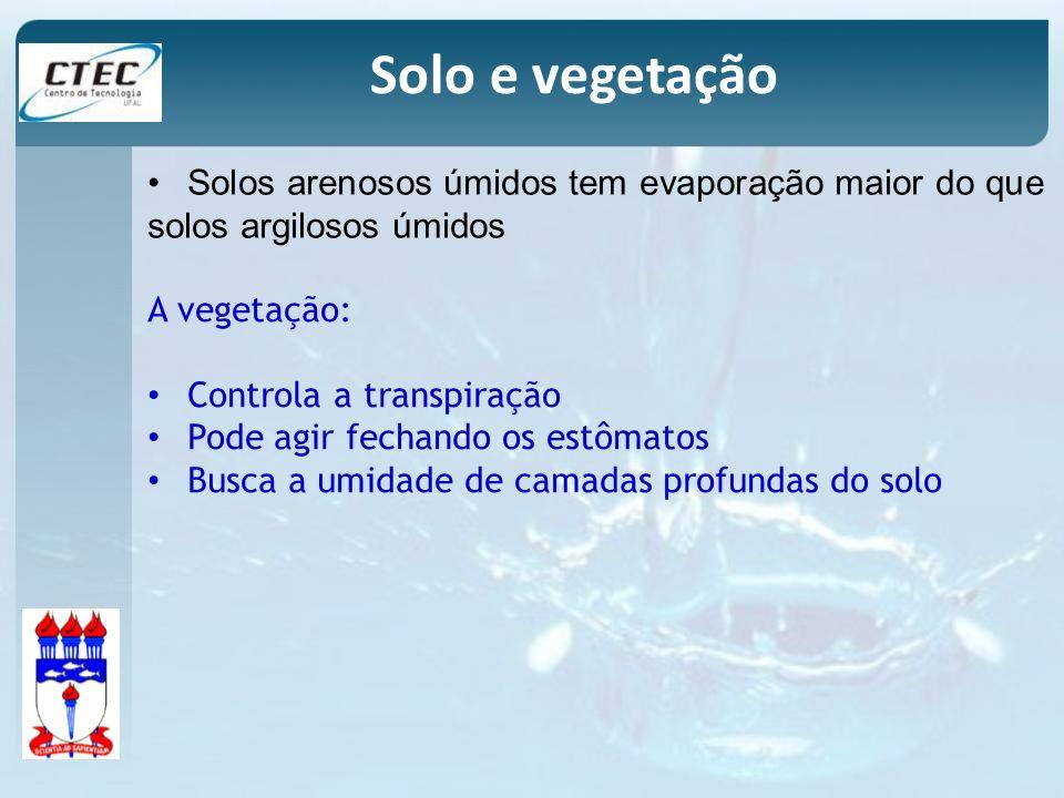 Solo e vegetação Solos arenosos úmidos tem evaporação maior do que solos argilosos úmidos. A vegetação: