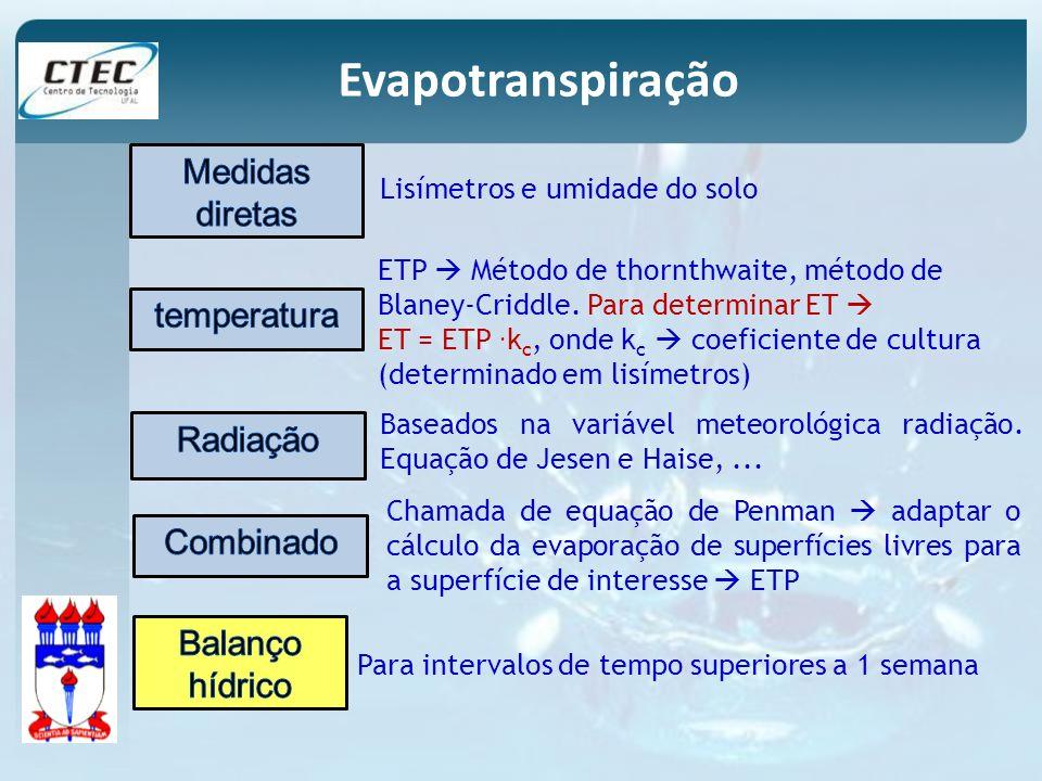 Evapotranspiração Medidas diretas temperatura Radiação Combinado