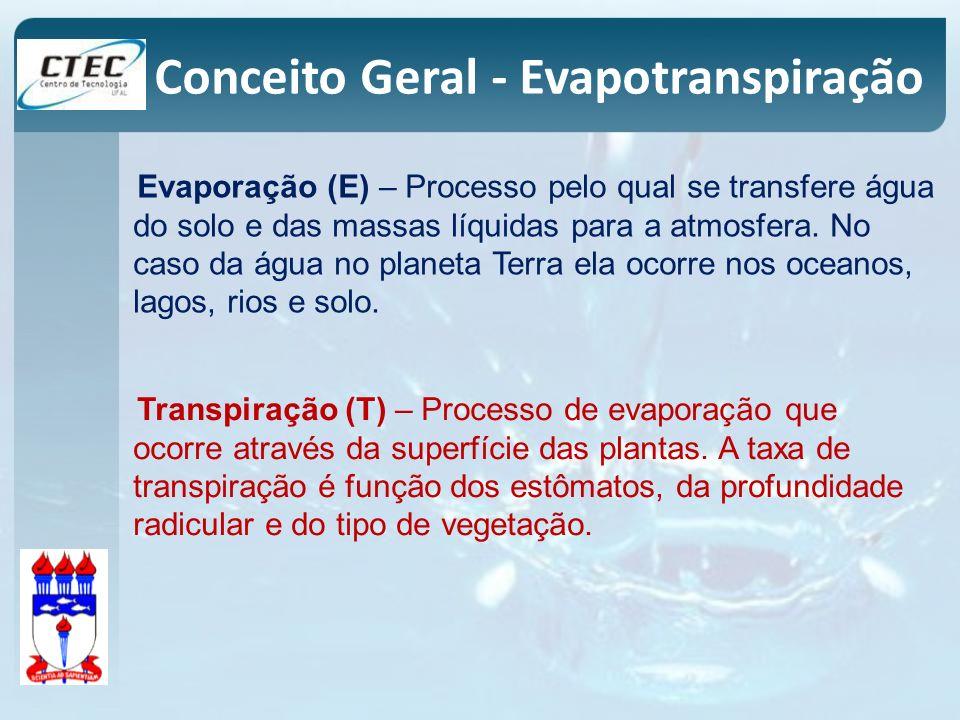 Conceito Geral - Evapotranspiração