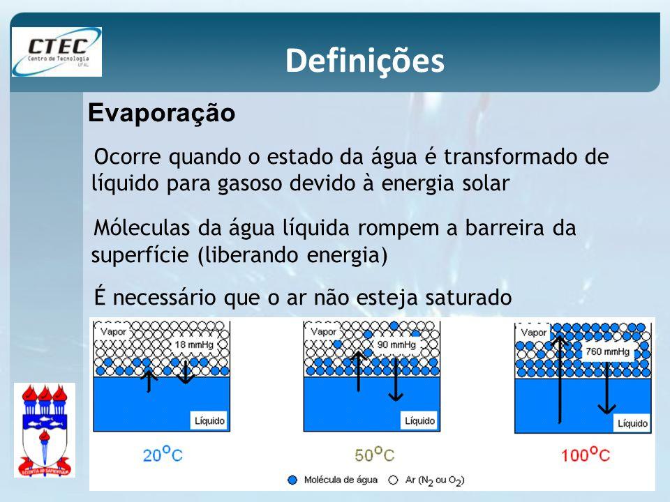 Definições Evaporação