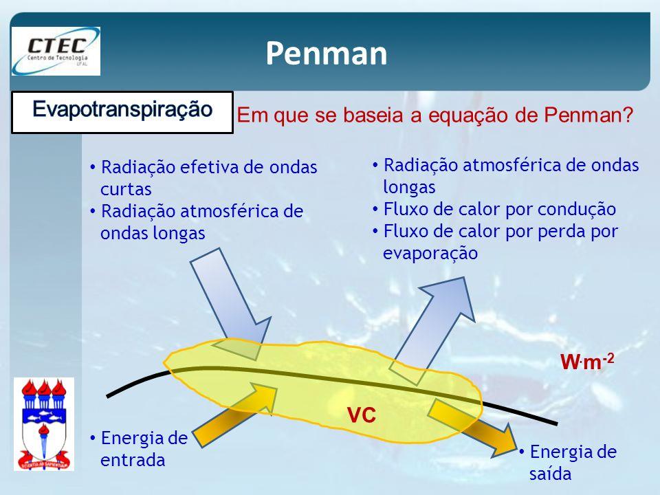 Penman Evapotranspiração Em que se baseia a equação de Penman W.m-2