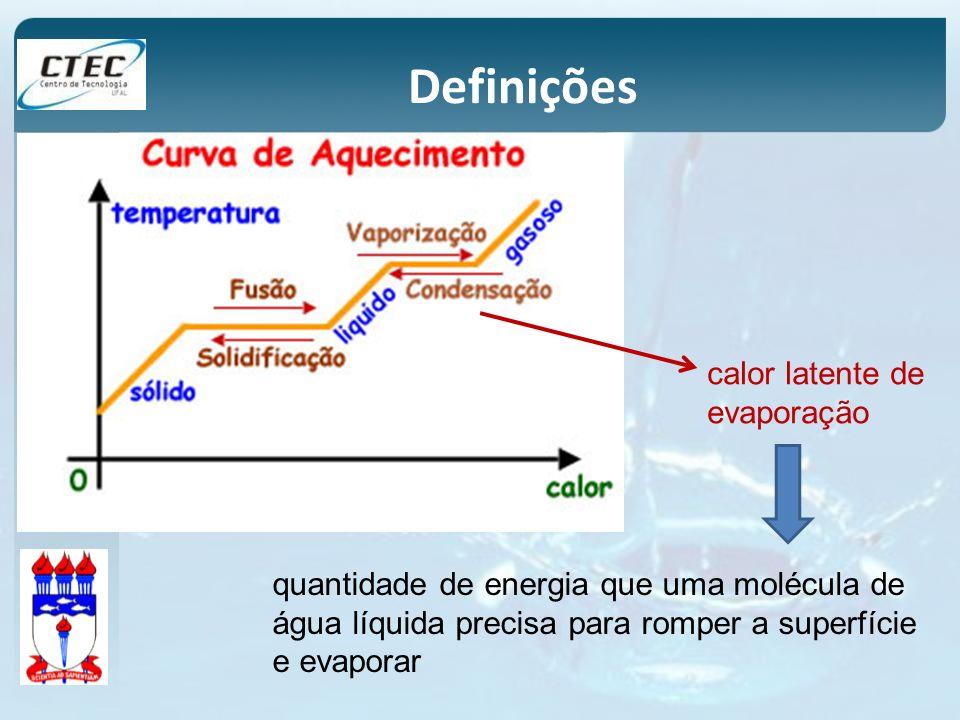 Definições calor latente de evaporação