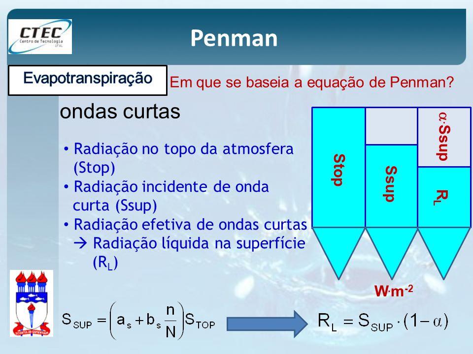 Penman ondas curtas Evapotranspiração Radiação no topo da atmosfera