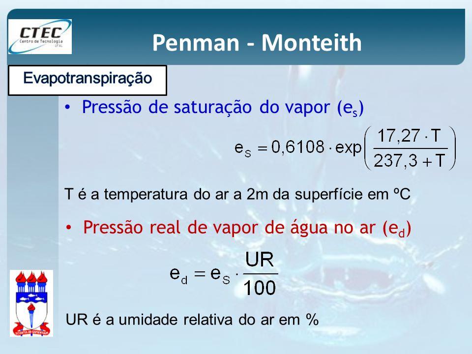 Penman - Monteith Pressão de saturação do vapor (es)