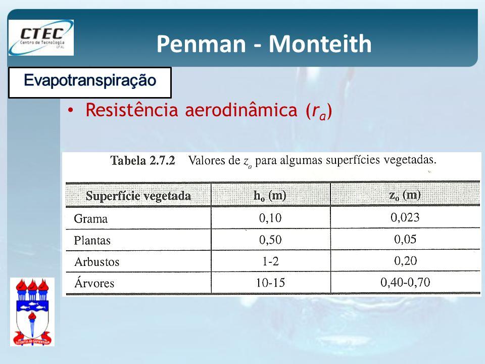Penman - Monteith Evapotranspiração Resistência aerodinâmica (ra)