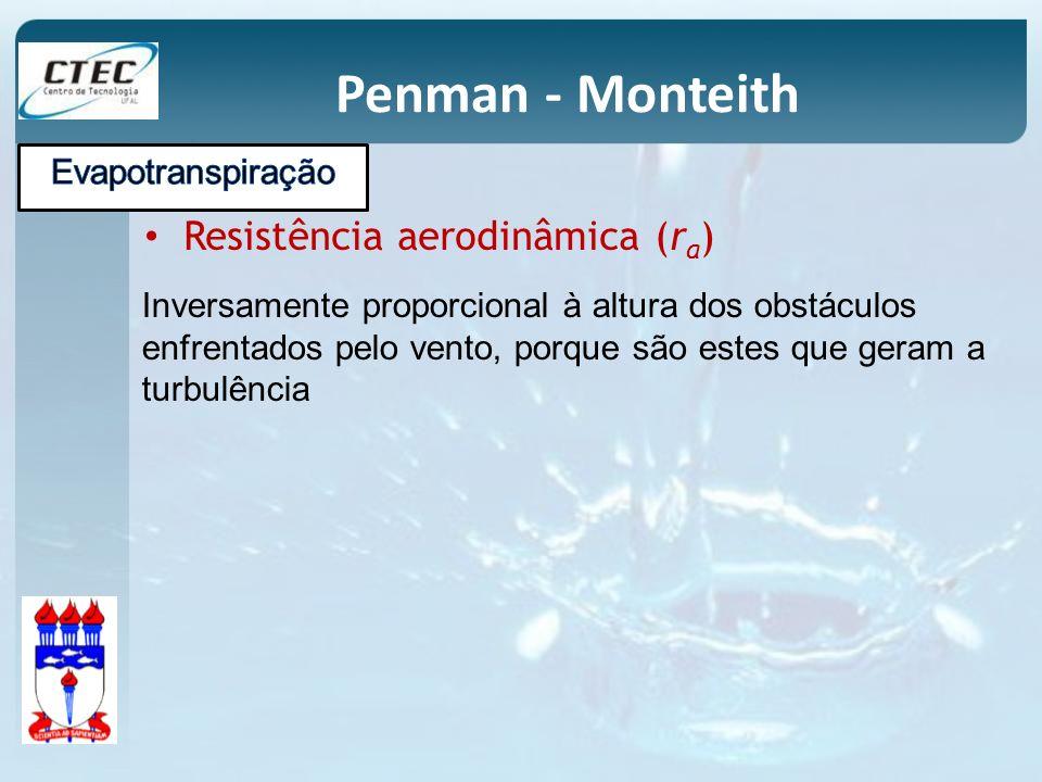 Penman - Monteith Resistência aerodinâmica (ra) Evapotranspiração