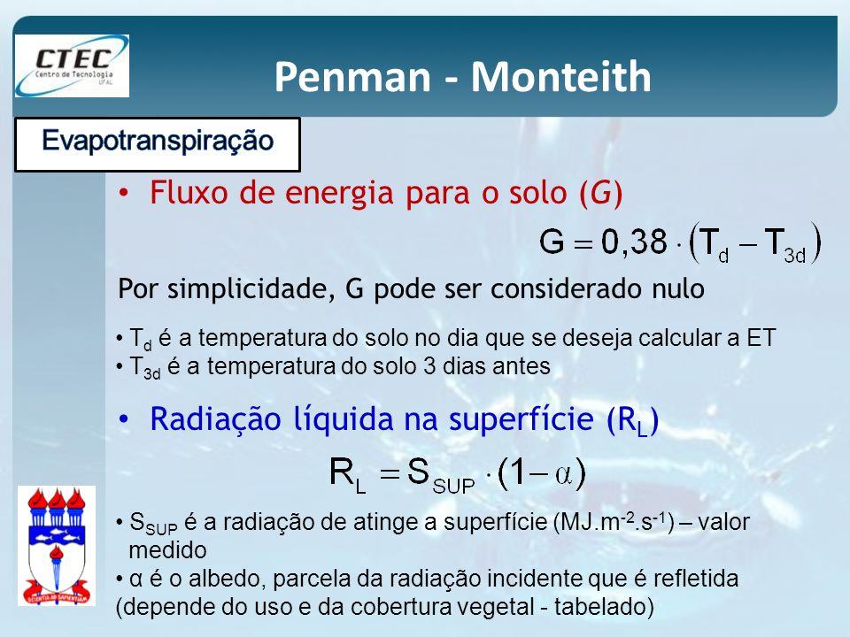 Penman - Monteith Fluxo de energia para o solo (G)