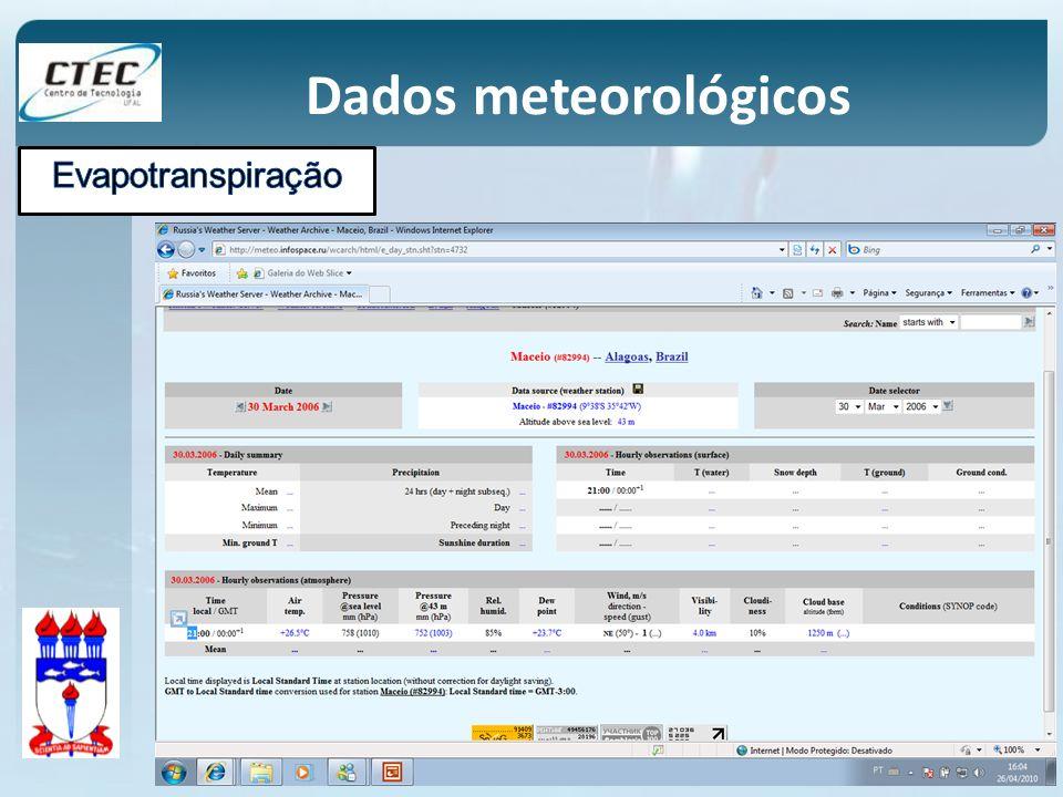 Dados meteorológicos Evapotranspiração
