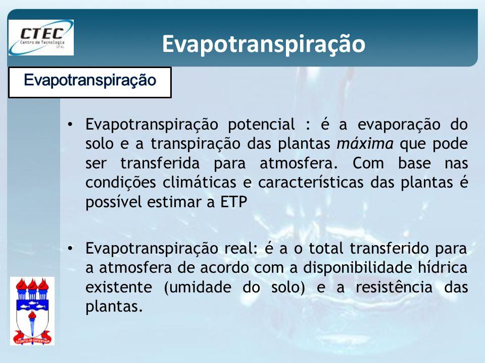 Evapotranspiração Evapotranspiração