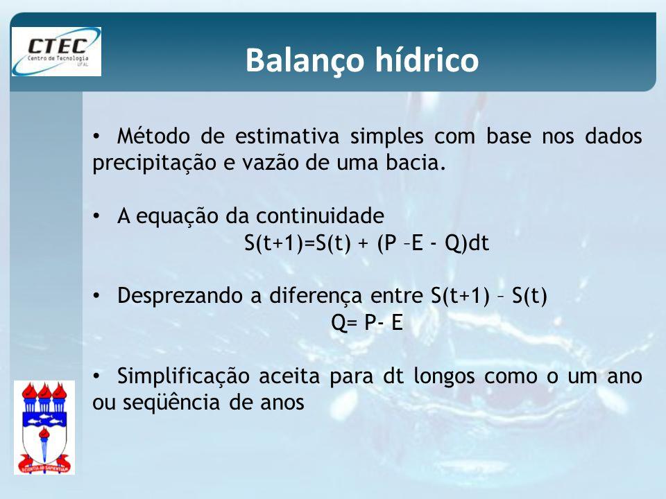 S(t+1)=S(t) + (P –E - Q)dt