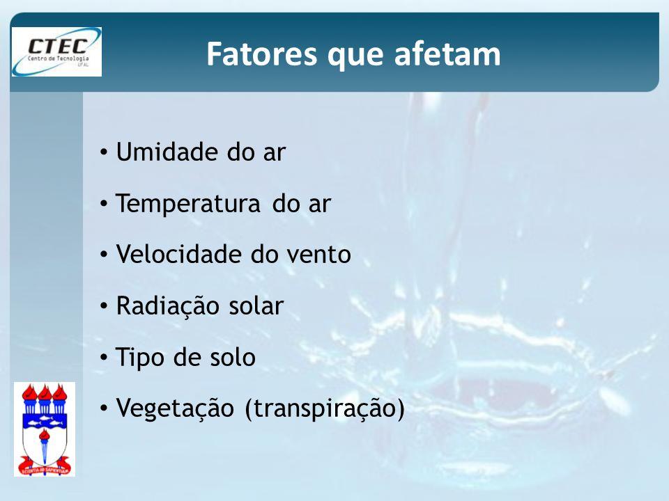 Fatores que afetam Umidade do ar Temperatura do ar Velocidade do vento