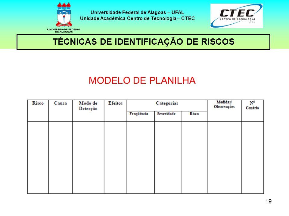 MODELO DE PLANILHA TÉCNICAS DE IDENTIFICAÇÃO DE RISCOS 19