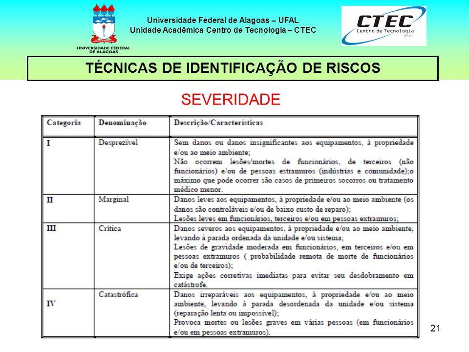 SEVERIDADE TÉCNICAS DE IDENTIFICAÇÃO DE RISCOS 21