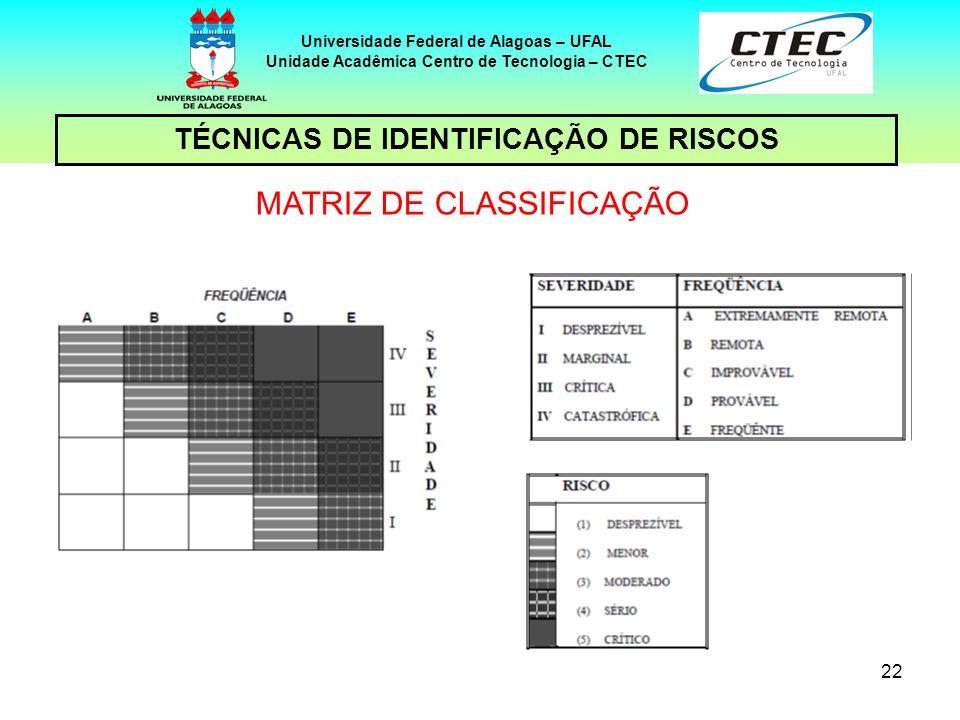 MATRIZ DE CLASSIFICAÇÃO