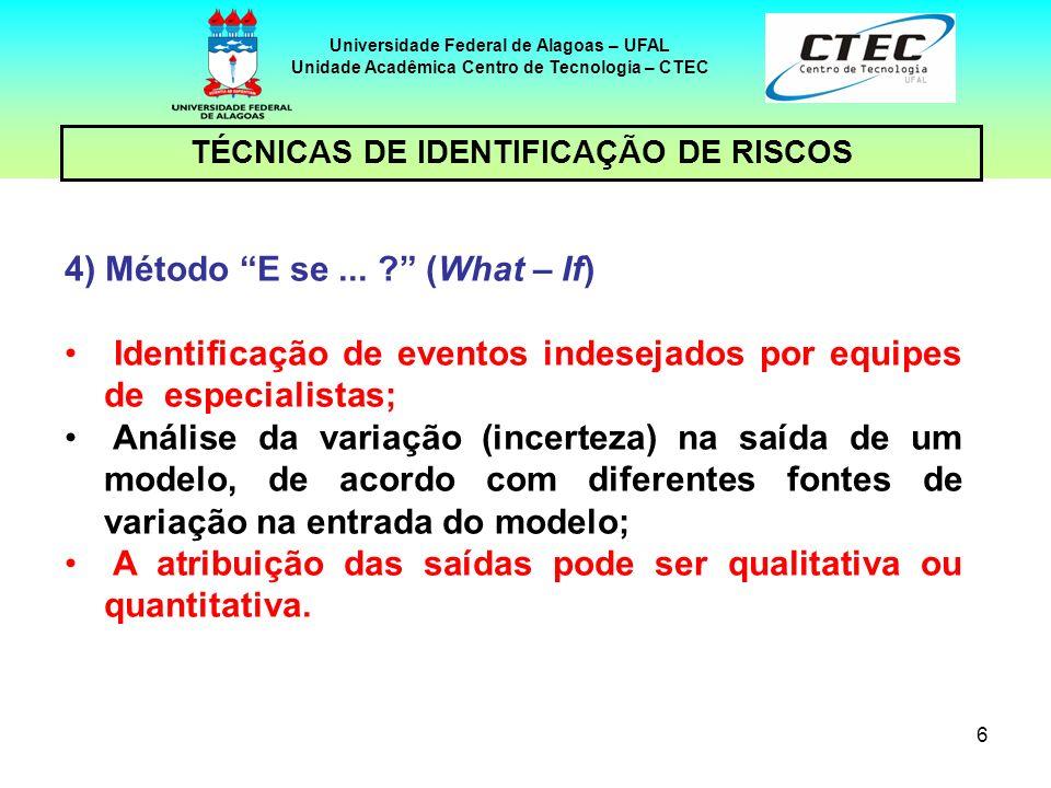 4) Método E se ... (What – If)