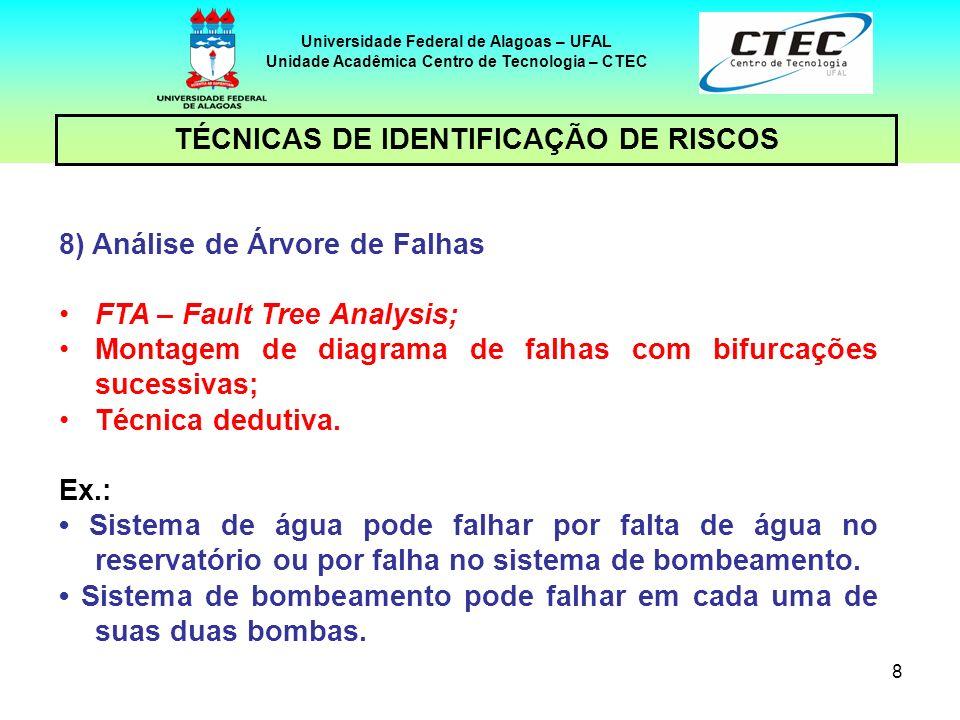 TÉCNICAS DE IDENTIFICAÇÃO DE RISCOS