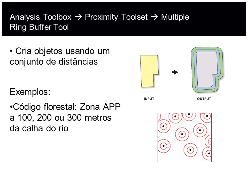 Analysis Toolbox  Proximity Toolset  Multiple Ring Buffer Tool