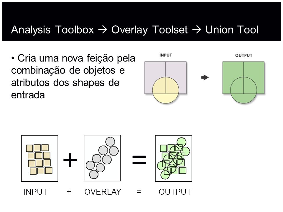 Analysis Toolbox  Overlay Toolset  Union Tool