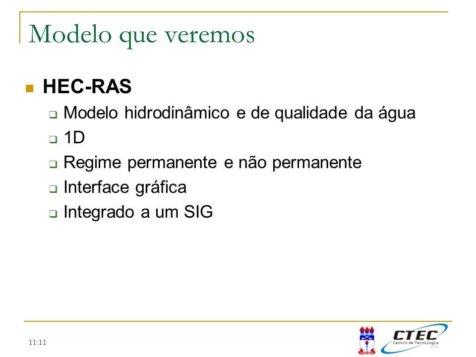 Modelo que veremos HEC-RAS Modelo hidrodinâmico e de qualidade da água