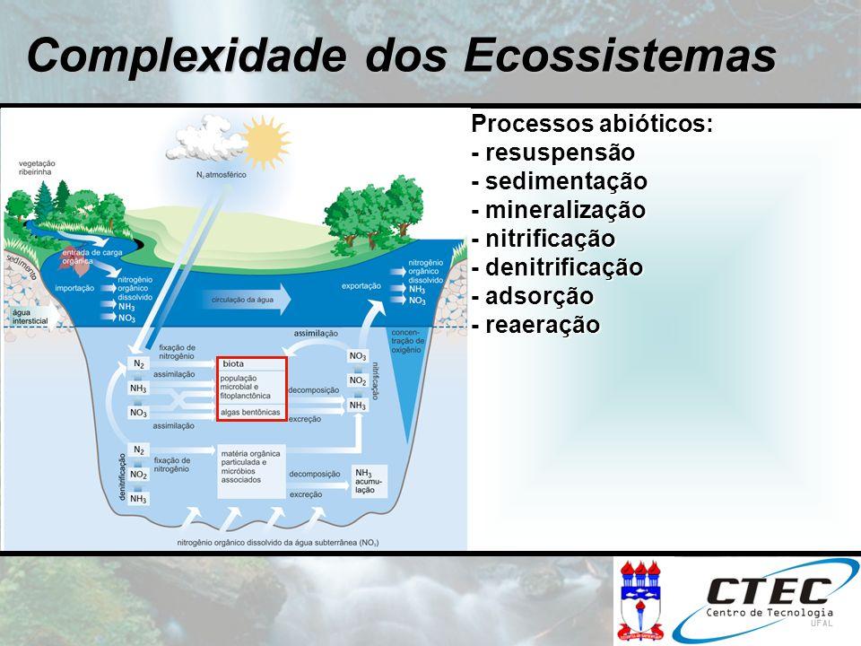 Complexidade dos Ecossistemas
