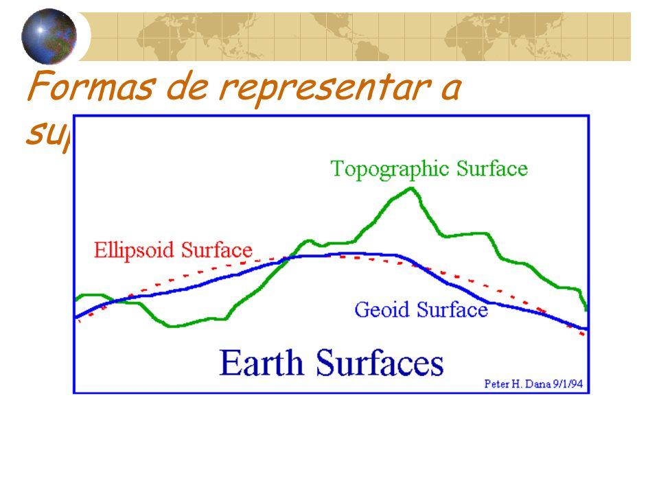 Formas de representar a superfície da Terra