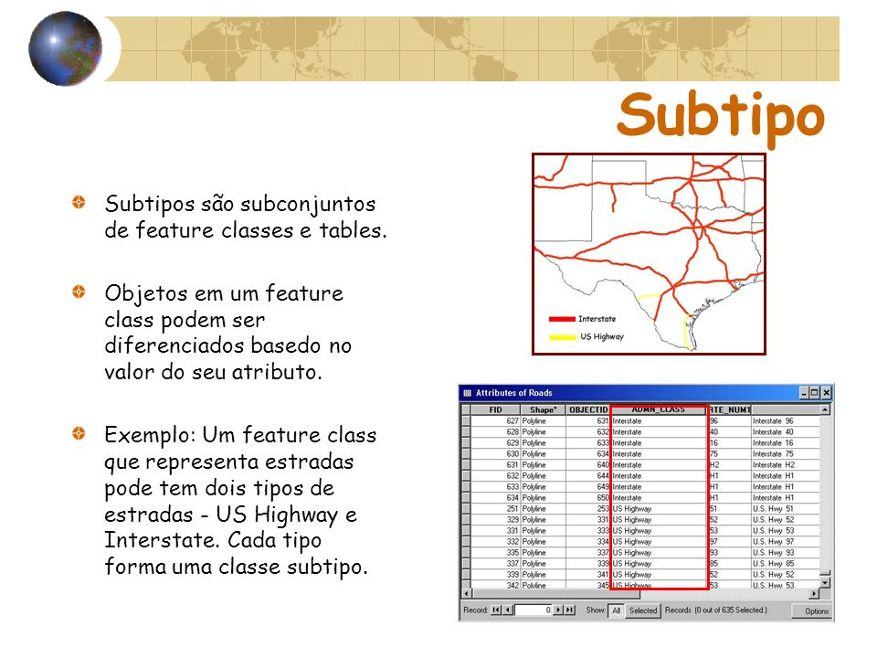 Subtipo Subtipos são subconjuntos de feature classes e tables.