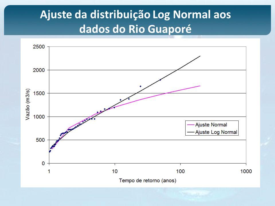 Ajuste da distribuição Log Normal aos dados do Rio Guaporé