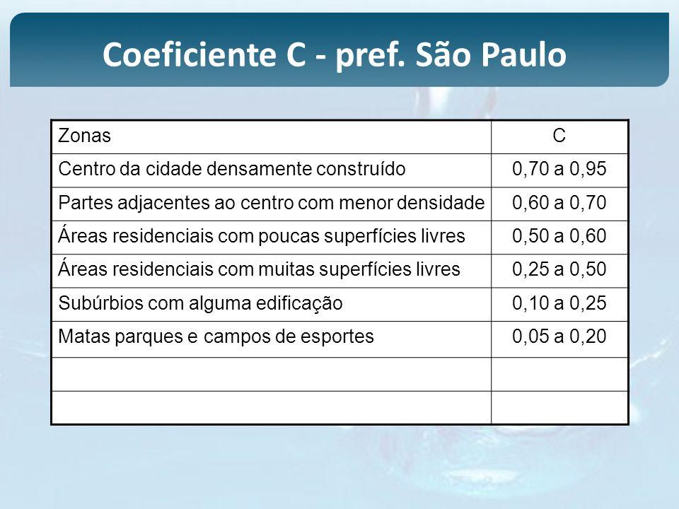 Coeficiente C - pref. São Paulo