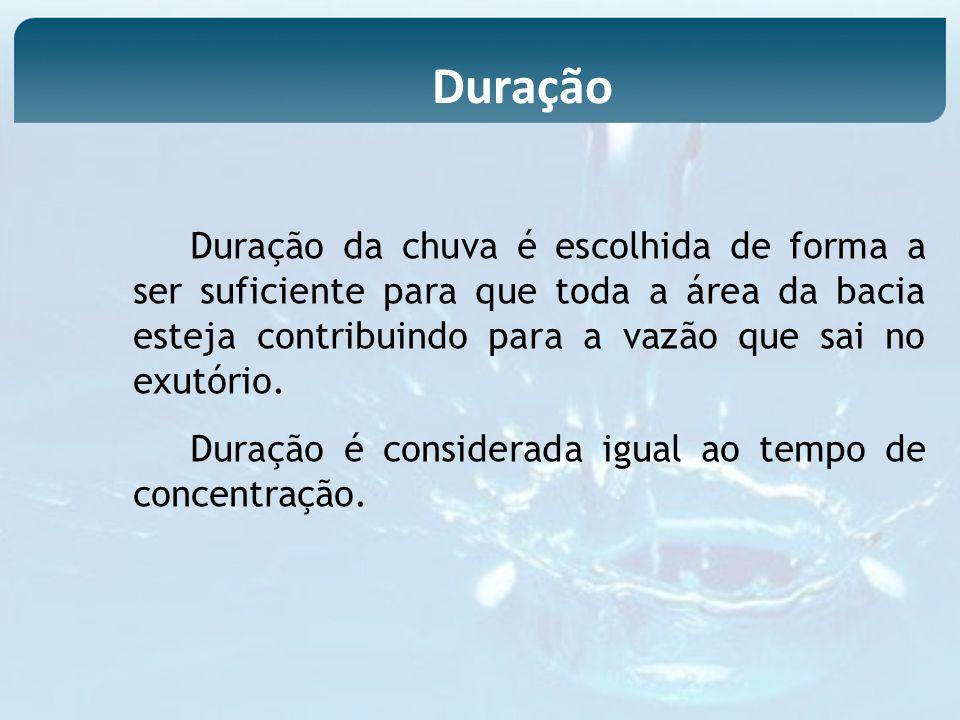 Duração Duração é considerada igual ao tempo de concentração.