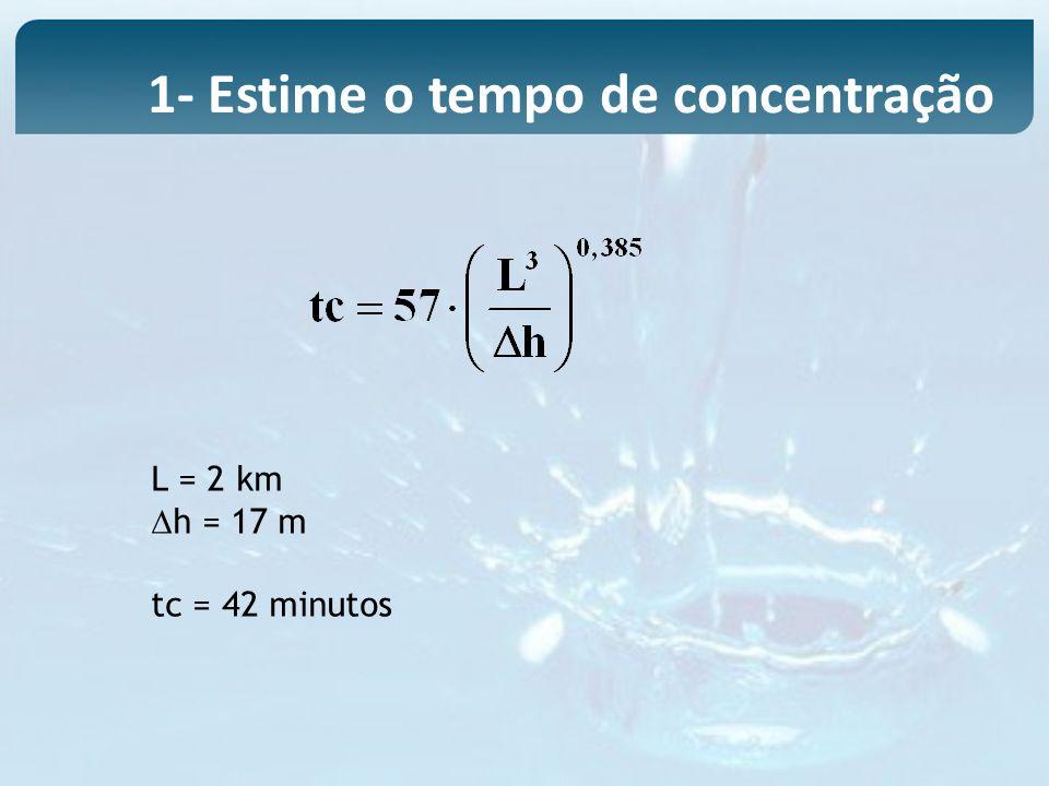 1- Estime o tempo de concentração