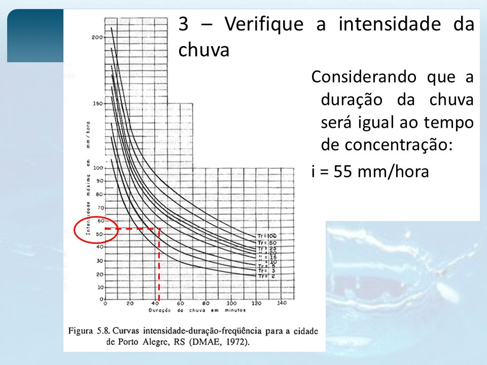 3 – Verifique a intensidade da chuva