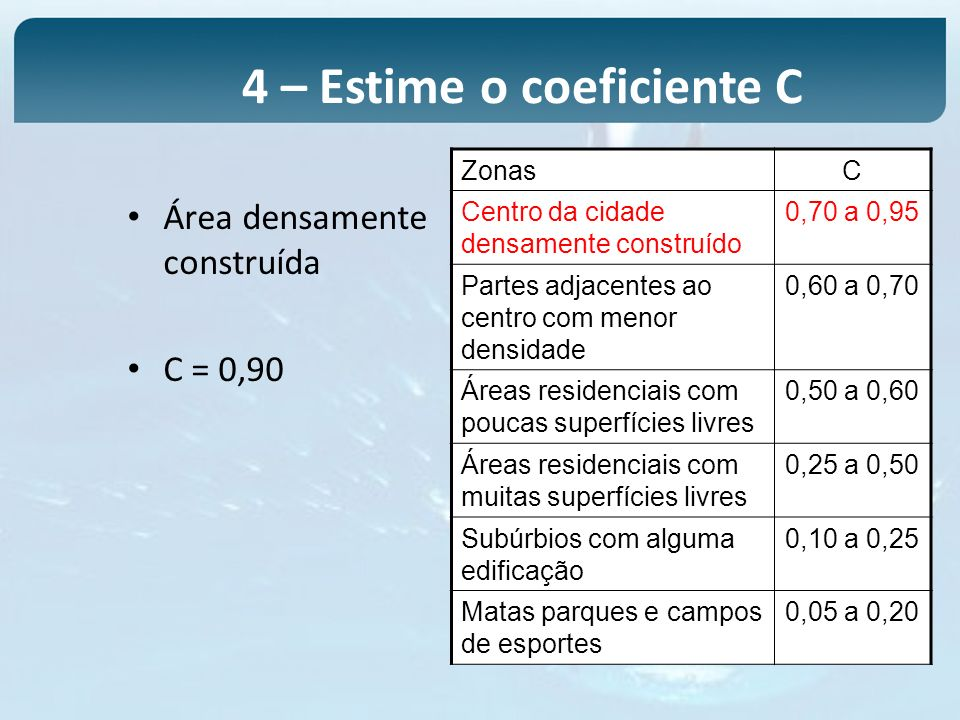 4 – Estime o coeficiente C