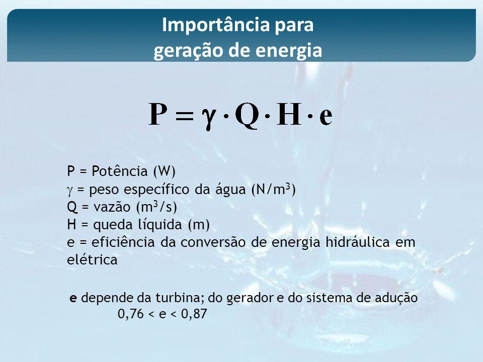 Importância para geração de energia