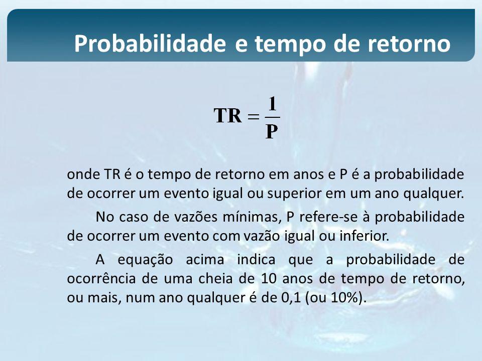 Probabilidade e tempo de retorno