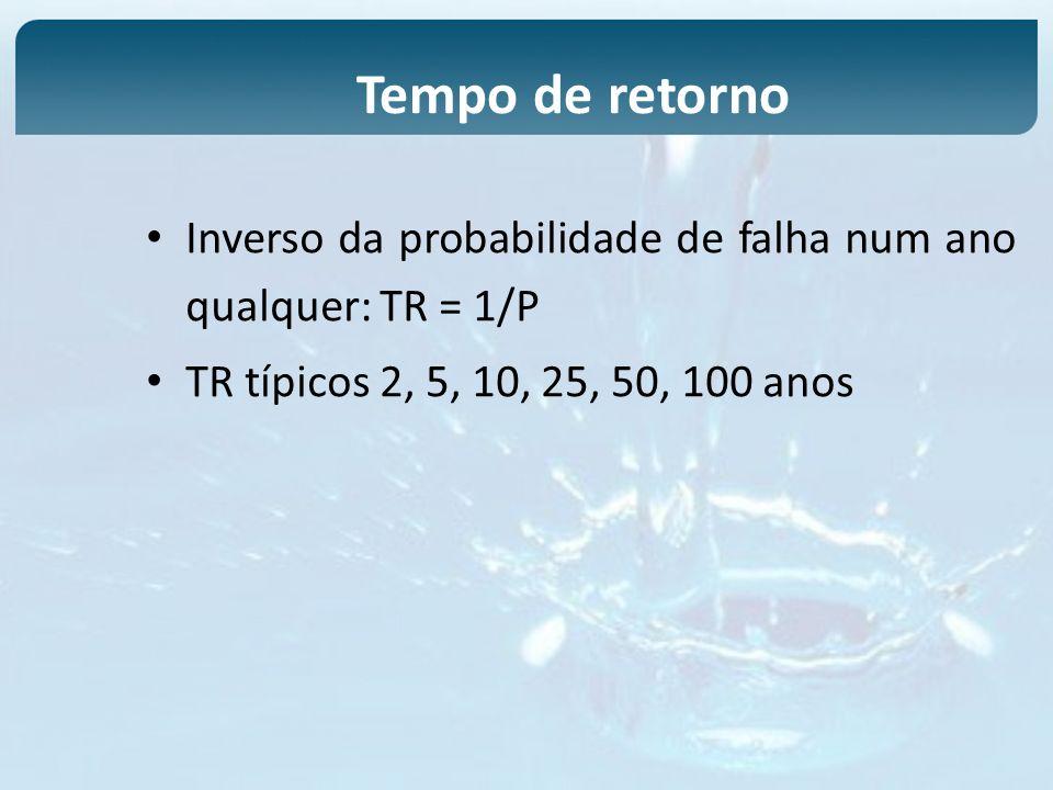 Tempo de retorno Inverso da probabilidade de falha num ano qualquer: TR = 1/P.