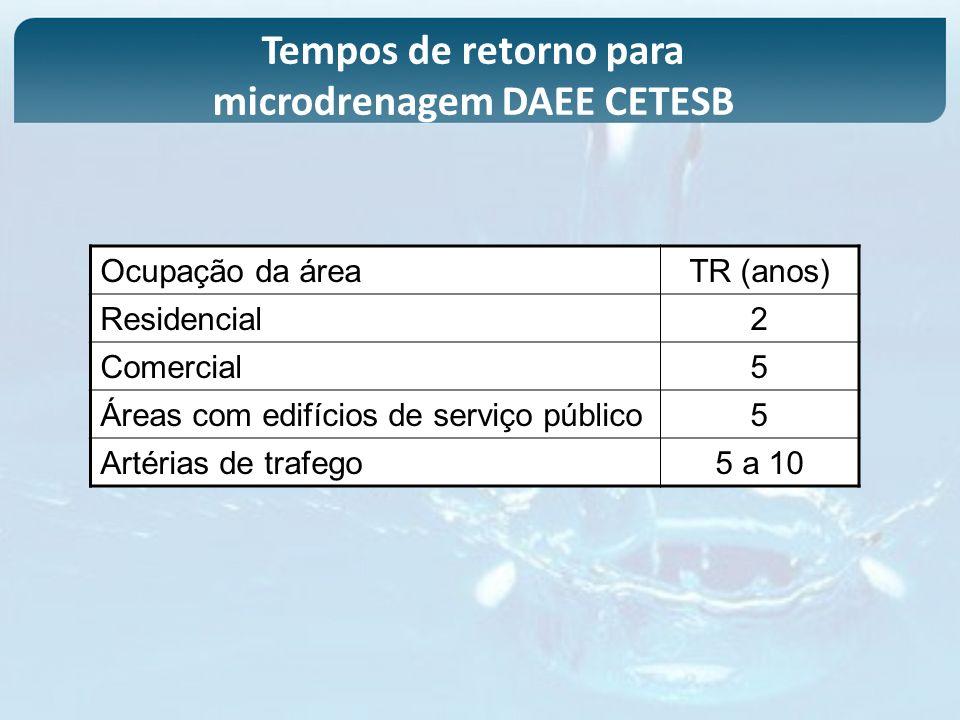 microdrenagem DAEE CETESB