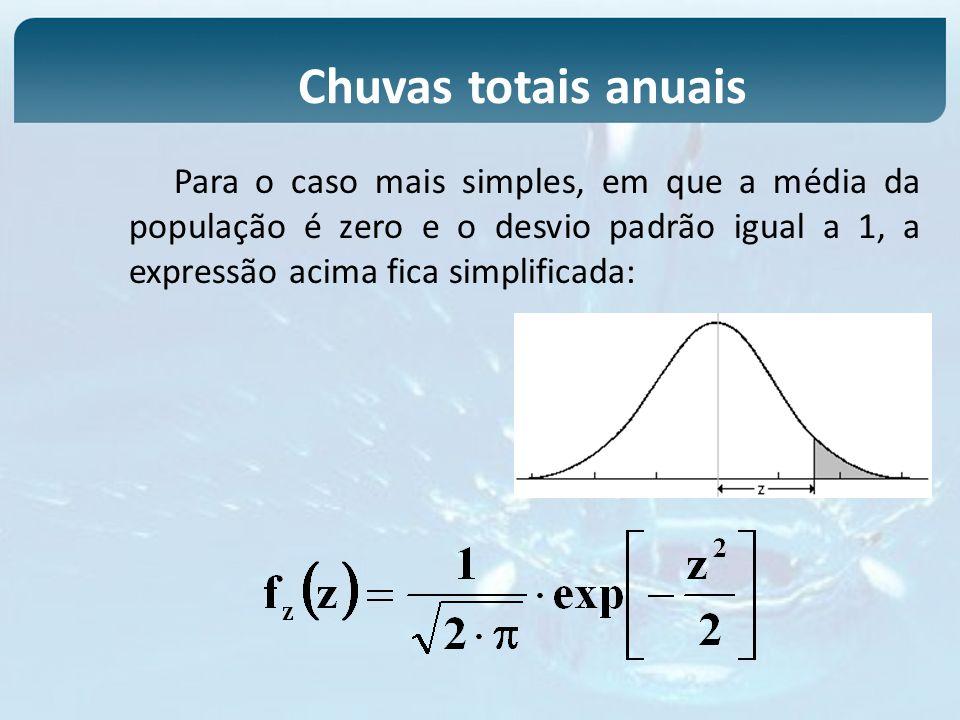 Chuvas totais anuais Para o caso mais simples, em que a média da população é zero e o desvio padrão igual a 1, a expressão acima fica simplificada: