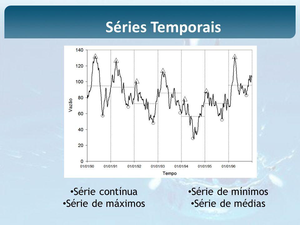 Séries Temporais Série contínua Série de mínimos Série de máximos