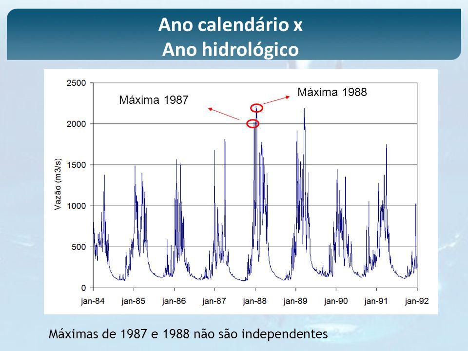 Ano calendário x Ano hidrológico