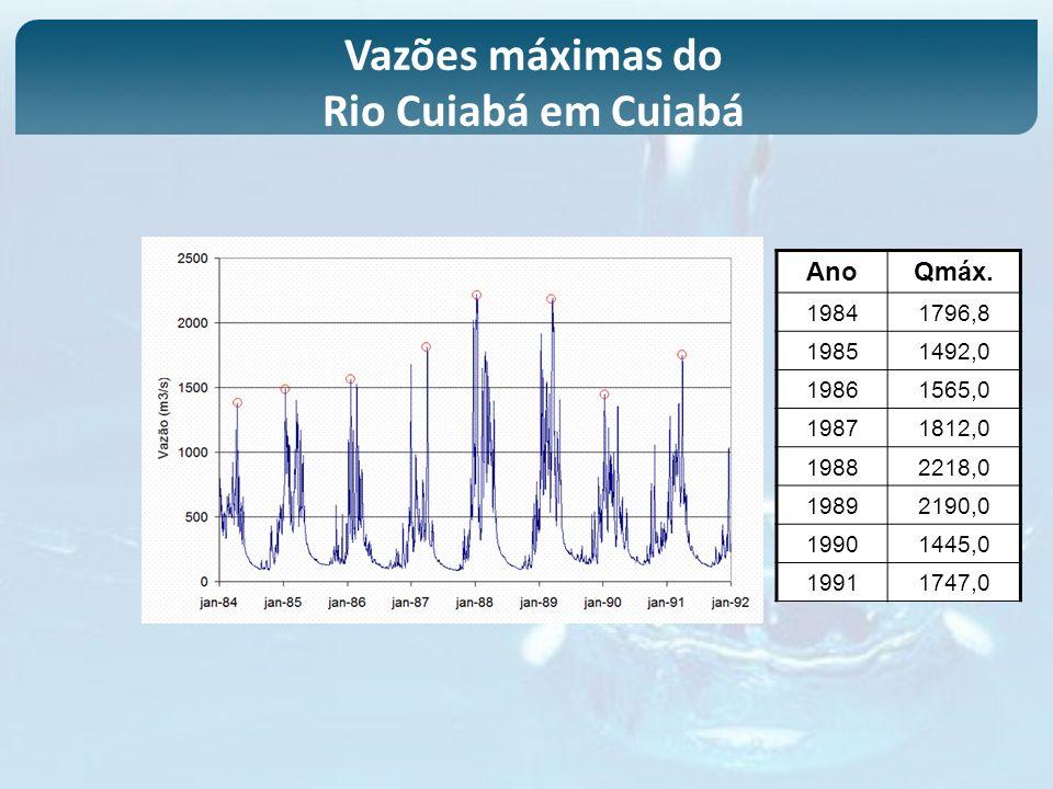 Vazões máximas do Rio Cuiabá em Cuiabá