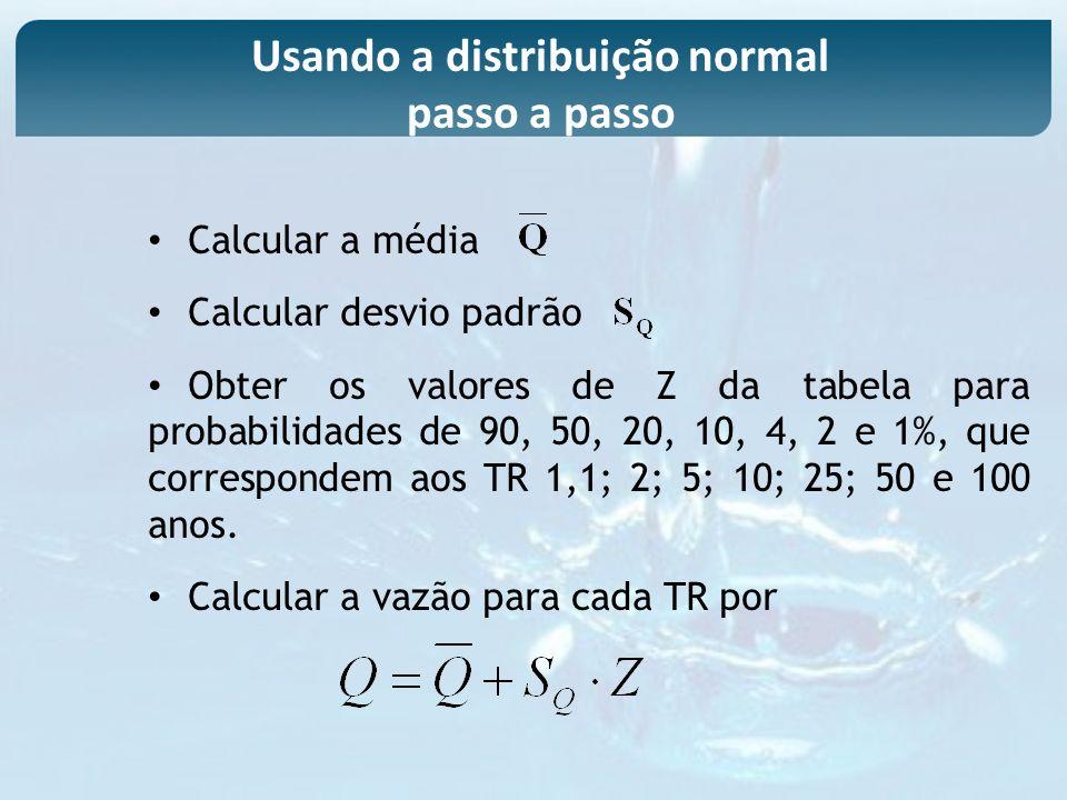 Usando a distribuição normal