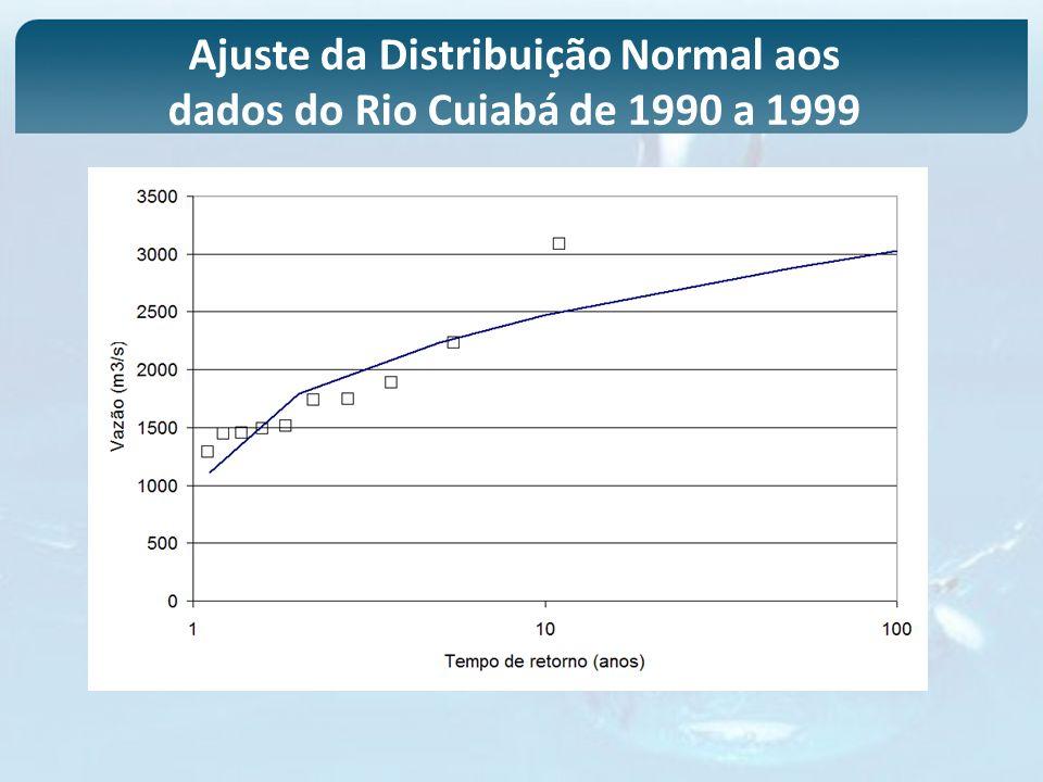 Ajuste da Distribuição Normal aos dados do Rio Cuiabá de 1990 a 1999