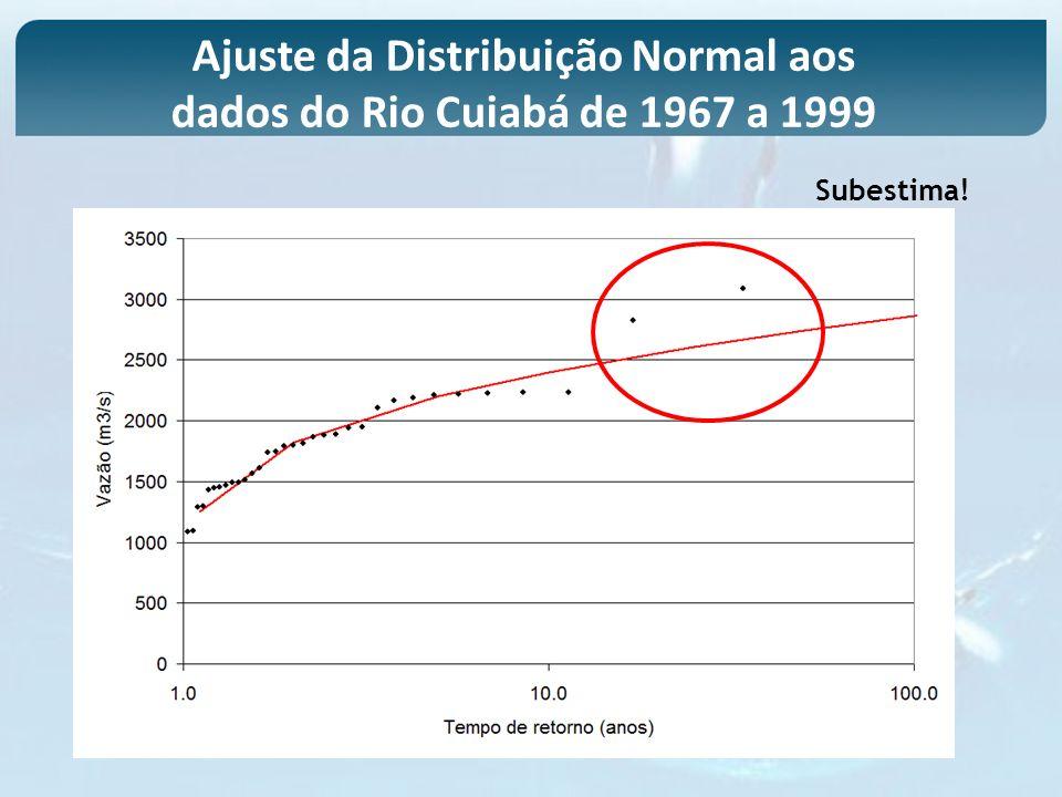 Ajuste da Distribuição Normal aos dados do Rio Cuiabá de 1967 a 1999