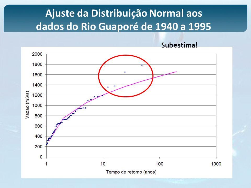 Ajuste da Distribuição Normal aos dados do Rio Guaporé de 1940 a 1995