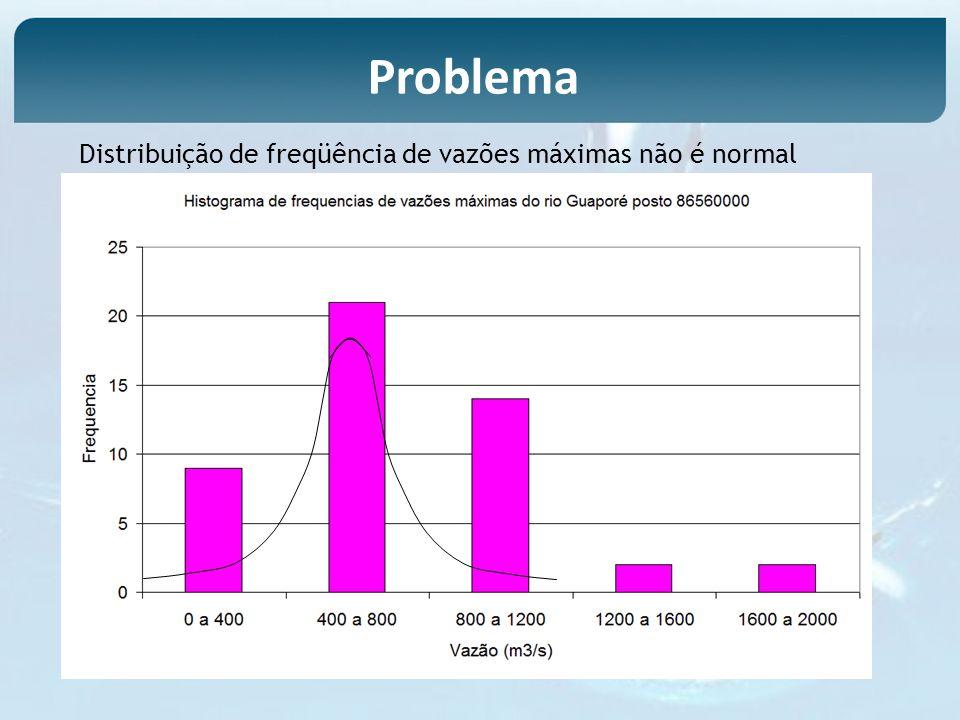 Problema Distribuição de freqüência de vazões máximas não é normal