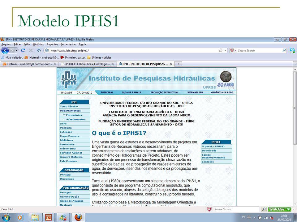 Modelo IPHS1 IPHS1 windows® 12