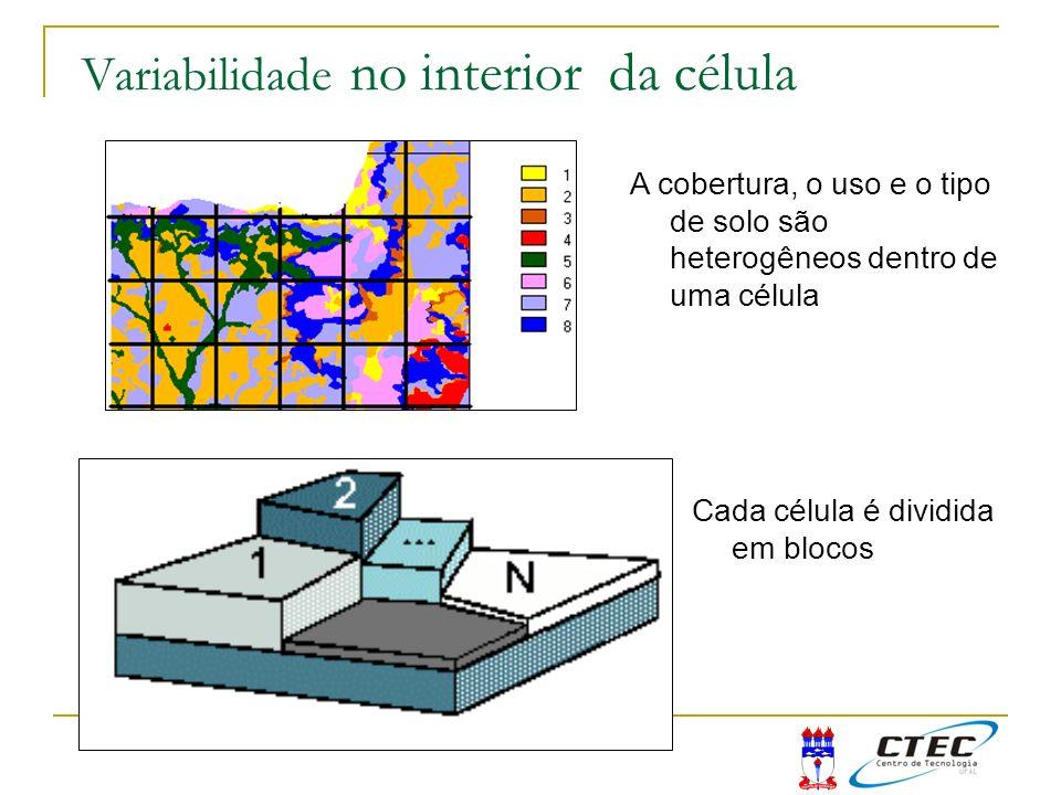 Variabilidade no interior da célula