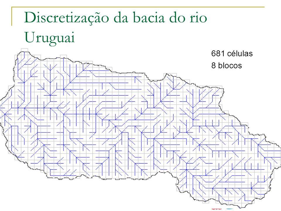 Discretização da bacia do rio Uruguai