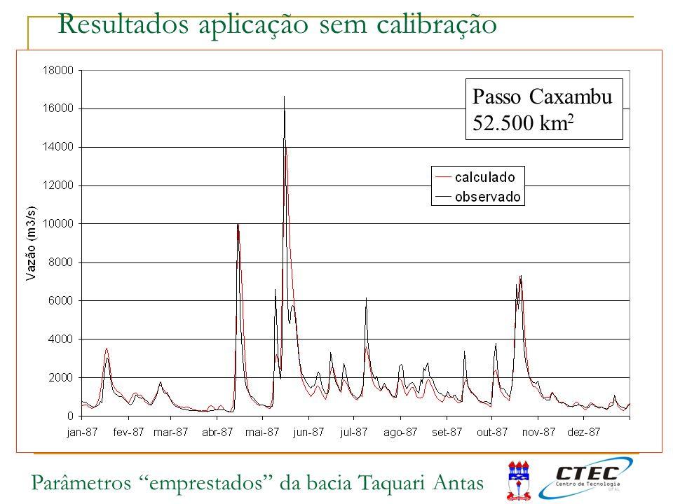 Resultados aplicação sem calibração