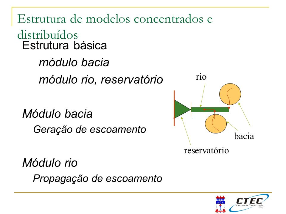 Estrutura de modelos concentrados e distribuídos